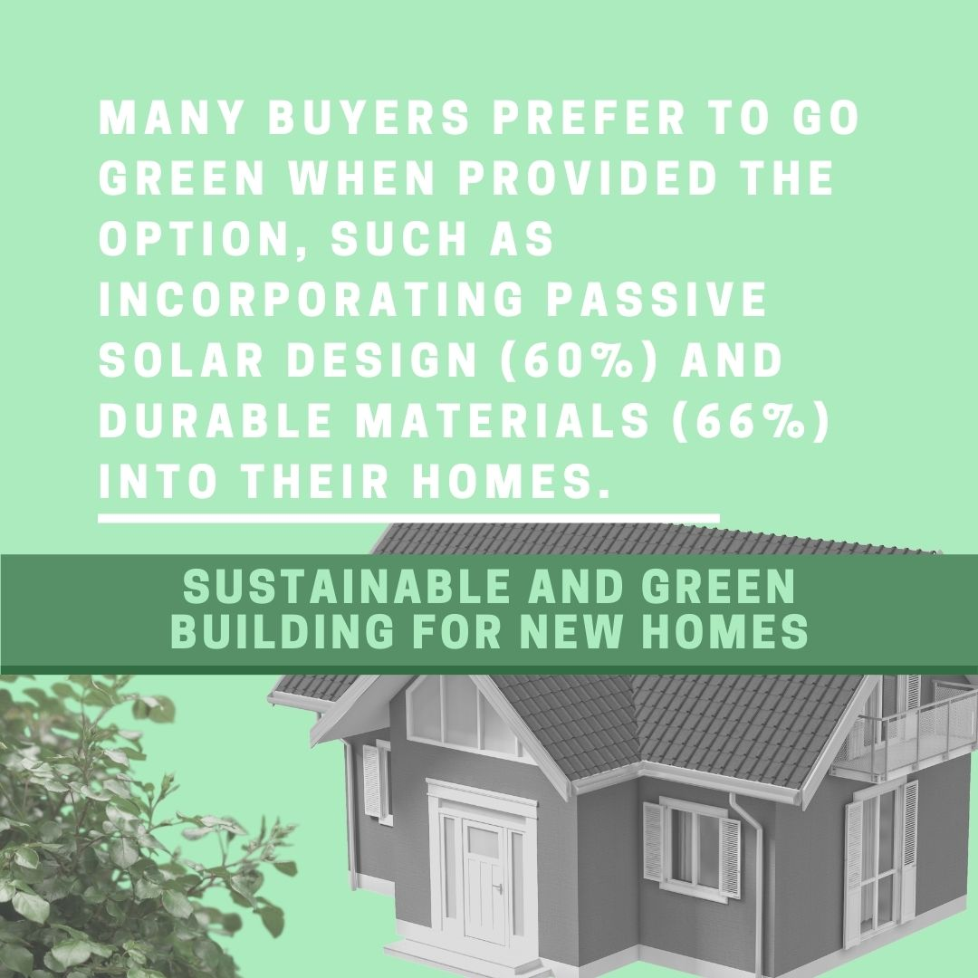 Sustainable and Green Building Trends Denver Sustainable Denver homes