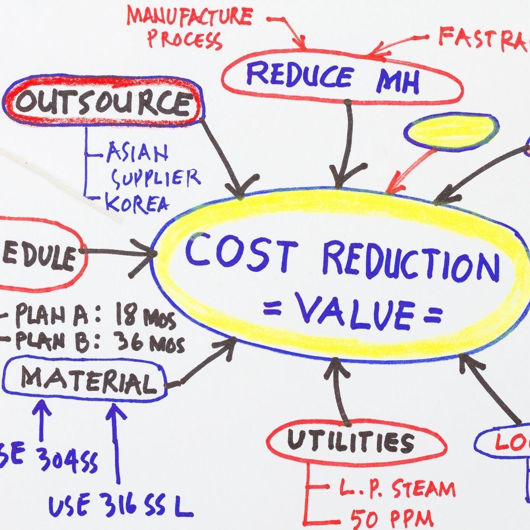 sustainable design build value engineering